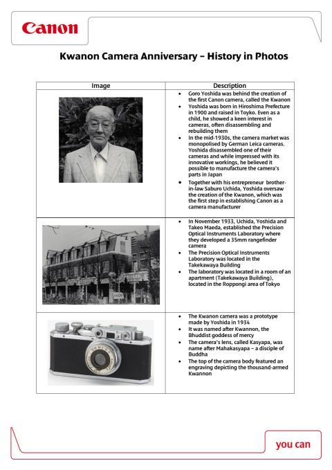 Kwanon Camera Anniversary - History in Photos - Factsheet
