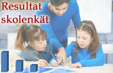 Ny enkät om skola i Järvastaden