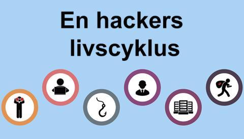 Hackeren ringer altid (mindst) to gange