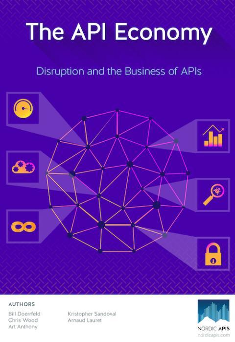 Ladda ned vår senaste eBok gratis - The API Economy