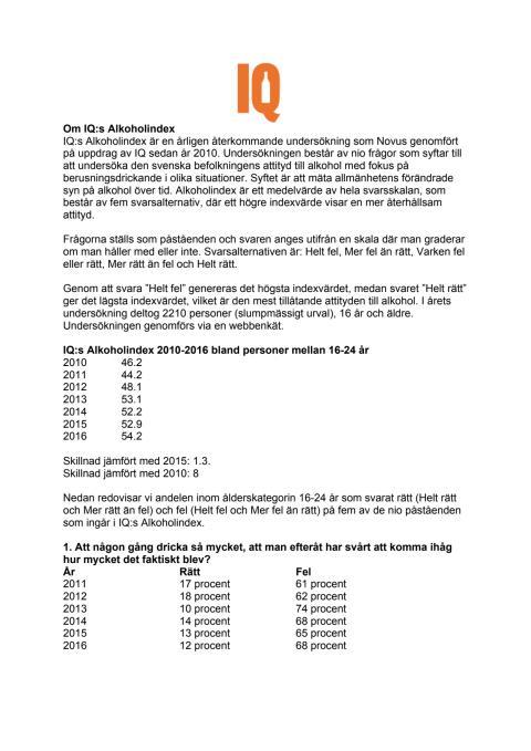 IQs Alkoholindex 2016 faktablad 16-24 år