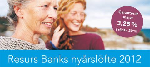 Resurs Bank behåller nyårslöfte om minst 3,25% i sparränta på ResursSpar