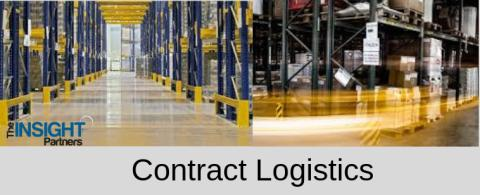 Future Demand of  Contract Logistics Market with Top Business growing strategies, Upcoming Innovation of Outlook to 2025