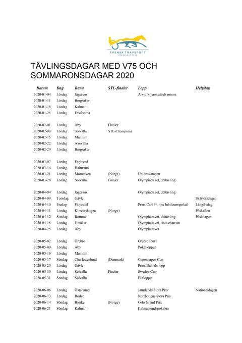 Tävlingsdagar V75 2019