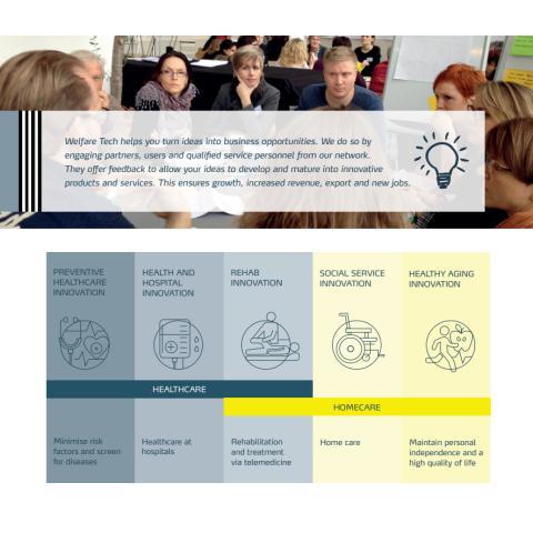 Profil brochure UK
