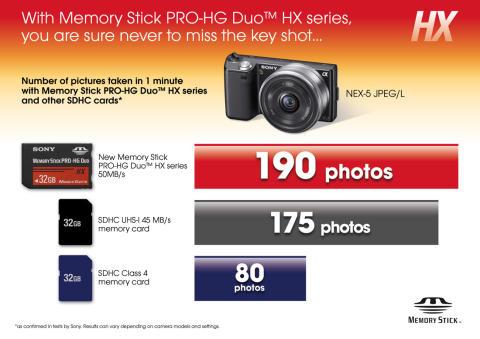 Memory Stick PRO-HG Duo™ HX von Sony_2