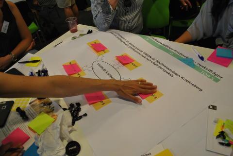 Samsyn viktigt för utvecklingen av ett hållbart Kristineberg