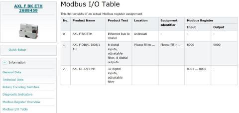 Modbus TCP/UDP enkelt att hitta IO-data med Axio F