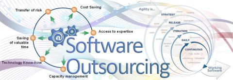 Software Outsourcing Market Growth Trends, Key Players, Competitive Strategies and Forecasts 2023 – Acute Market Reports