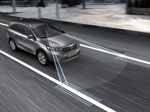 Sorento Lane Departure Warning Syst.
