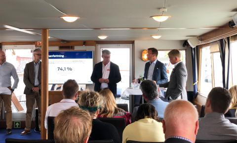 Ford i Almedalen: samlar hållbarhetslobbyn och aktörer för produktion, distribution och applikation för ökad kunskap om förnybara drivmedel
