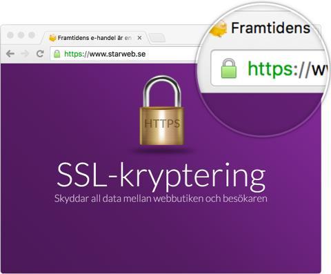 Skydda butikens uppgifter med SSL