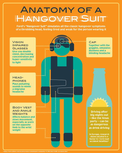 safe_hangover_suit_EU
