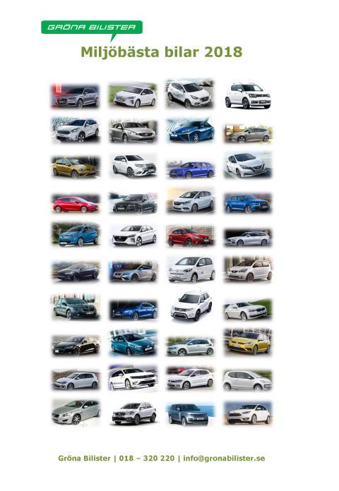 Det är nu eller aldrig! Välj en bil ur Gröna Bilisters lista Miljöbästa Bilar 2018