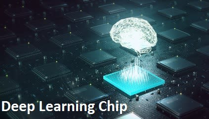 Deep Learning Chip Market Forecasting Research Report with Major Aspects Like – Top Players Advanced Micro Devices, Amazon Web Services, 	Baidu, 	Google, Intel Corporation