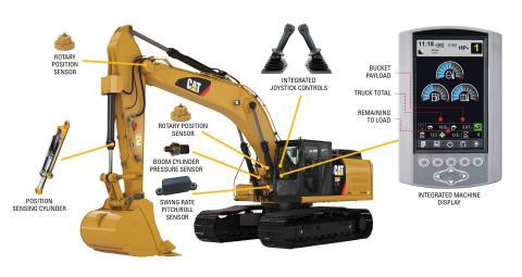 Cat 336F XE - integrerade funktioner