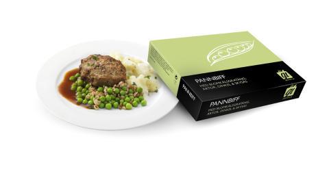Ursprungs- och kvalitetskontroll på kött i GI-boxens maträtter