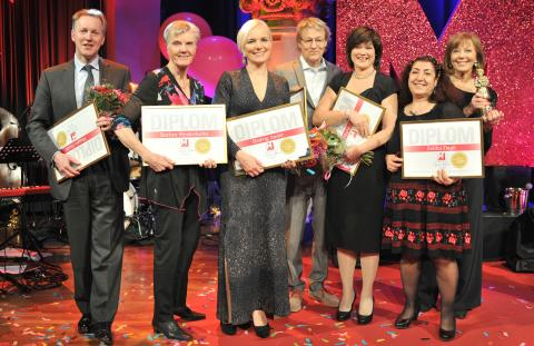 Vinnarna av Årets Mappie 2015
