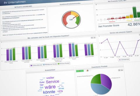 Umfrageergebnisse und Kennzahlen visualisieren: Neues Netigate Dashboard macht Entscheidungsfindung leichter