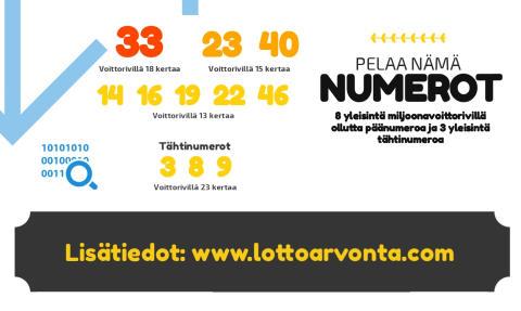 Onnekkaimmat-numerot-Eurojackpot-Lottoarvonta.com