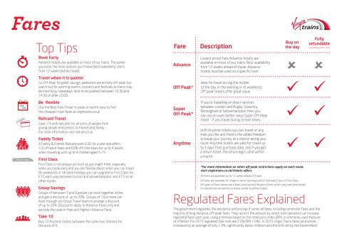 Virgin Trains - Fact Sheet - Fares