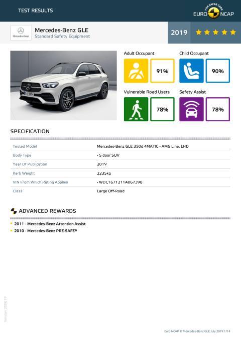 Mercedes-Benz GLE Euro NCAP datasheet June 2019