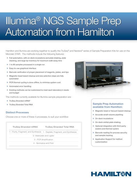 Illumina® NGS Sample Prep Automation from Hamilton