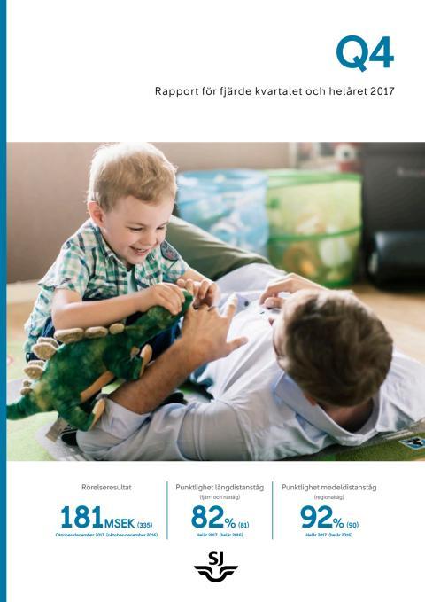 Kvartalsrapport 4 och helår 2017