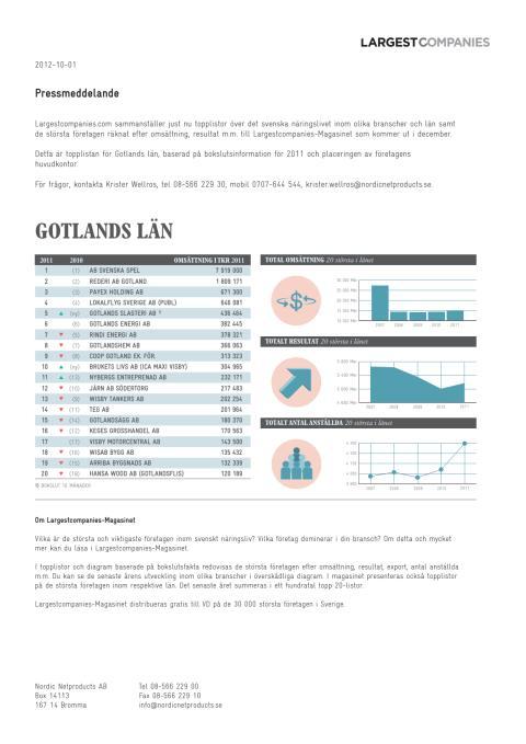 Topplista – Gotlands läns största företag
