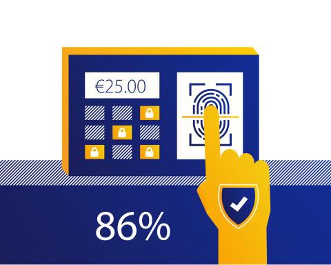 Európania sú pripravení na biometrické overovanie platieb
