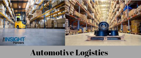 Global Automotive Logistics Market evaluation of recent industry developments Insight on the Analysis by Essential Factors by 2027