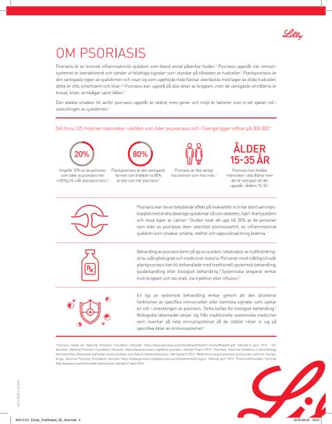 Fakta om psoriasis