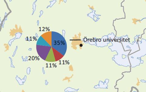 Gott & blandat – om Örebro Universitet själv får välja