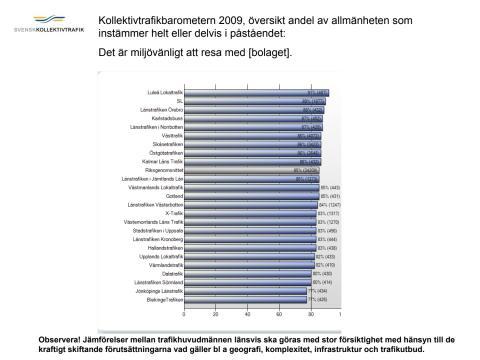 Kollektivtrafikbarometern 2009 miljö och senaste resan