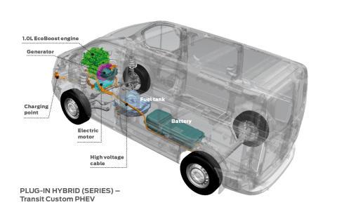 Ford Transit Custom Plug-In Hybrid