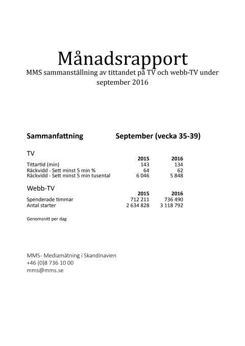 MMS månadsrapport september 2016