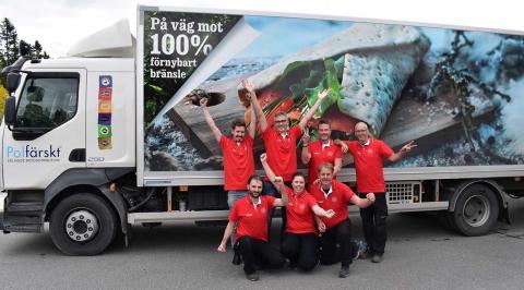 400 kvm miljösmart fryslager åt Polfärskt