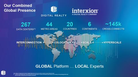 Digital Realty slutför samgåendet med Interxion