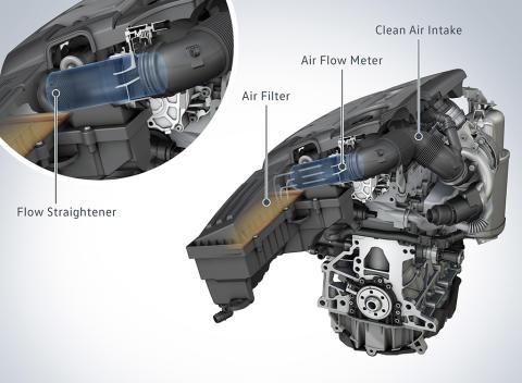 De tekniske tiltag til de berørte EA 189-dieselmotorer er blevet præsenteret for den tyske færdselsstyrelse
