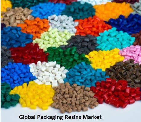 Detailed Study on Packaging Resins Market 2019 Global Industry Scope, Future Expectations and Key Companies Like Arkema Group,BASF SE,Borealis AG,Braskem,Exxon Mobil Corporation