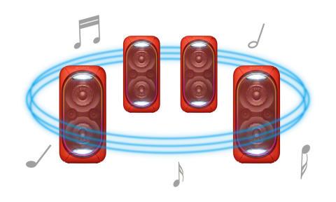 Festa Portátil com colunas EXTRA BASS™ da Sony