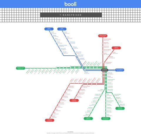 Tunnelbanekartan 2018