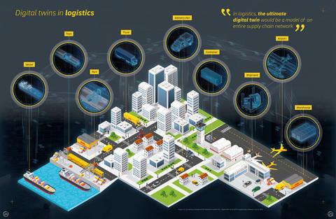 DHL trendrapport: Implementering av digitala tvillingar för att förbättra logistikverksamheten avsevärt