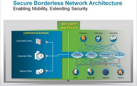 Cisco lanserar säkerhet utan gränser