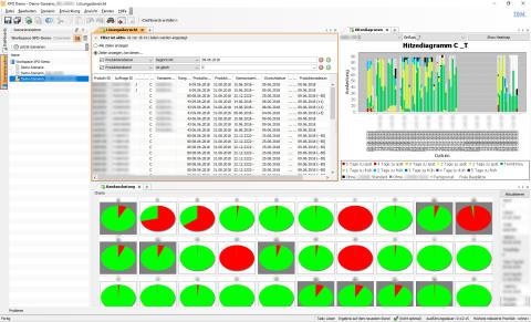 Optimierter Auftragsabwicklungsprozess bei MAN Truck & Bus AG mit Lösung von X-INTEGRATE