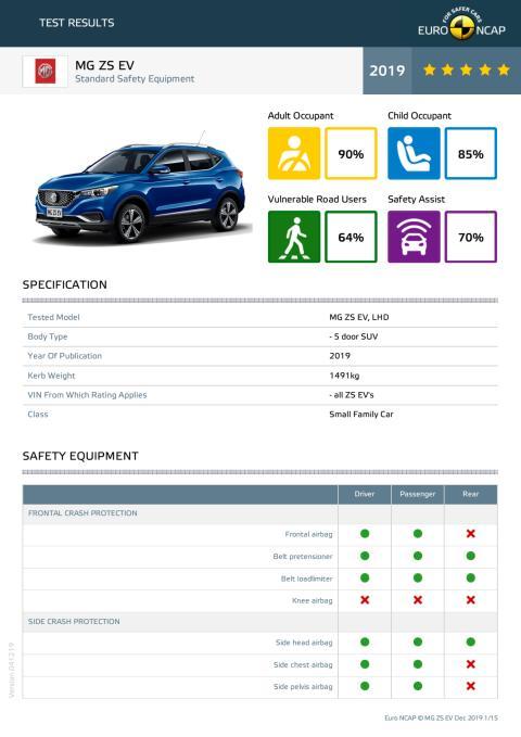 MG ZS EV Euro NCAP datasheet Dec 2019