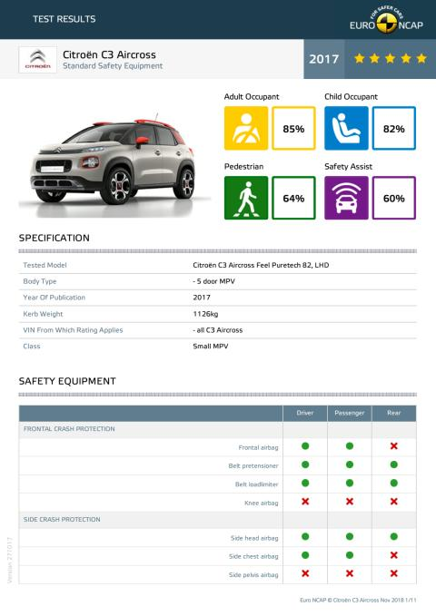 Citroen C3 Aircross - datasheet - Nov 2017
