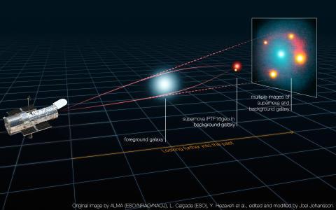 Första bilderna av galax som kröker ljus från supernova