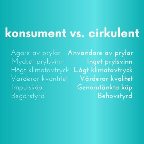 Konsument vs. Cirkulent