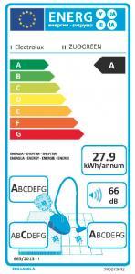Nye krav til energimerking av støvsugere: Mer miljømakt til norske forbrukere